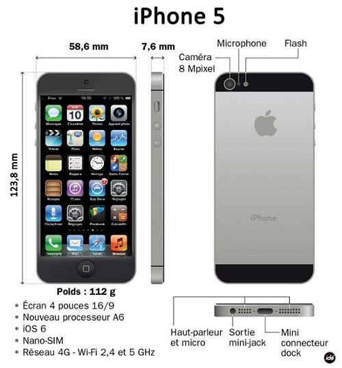 apple d voile l 39 iphone 5 photos et video buzzraider. Black Bedroom Furniture Sets. Home Design Ideas