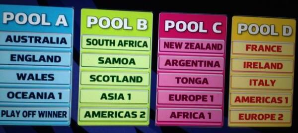 Mondial rugby 2015 tirage au sort buzzraider - Tirage au sort coupe du monde rugby 2015 ...