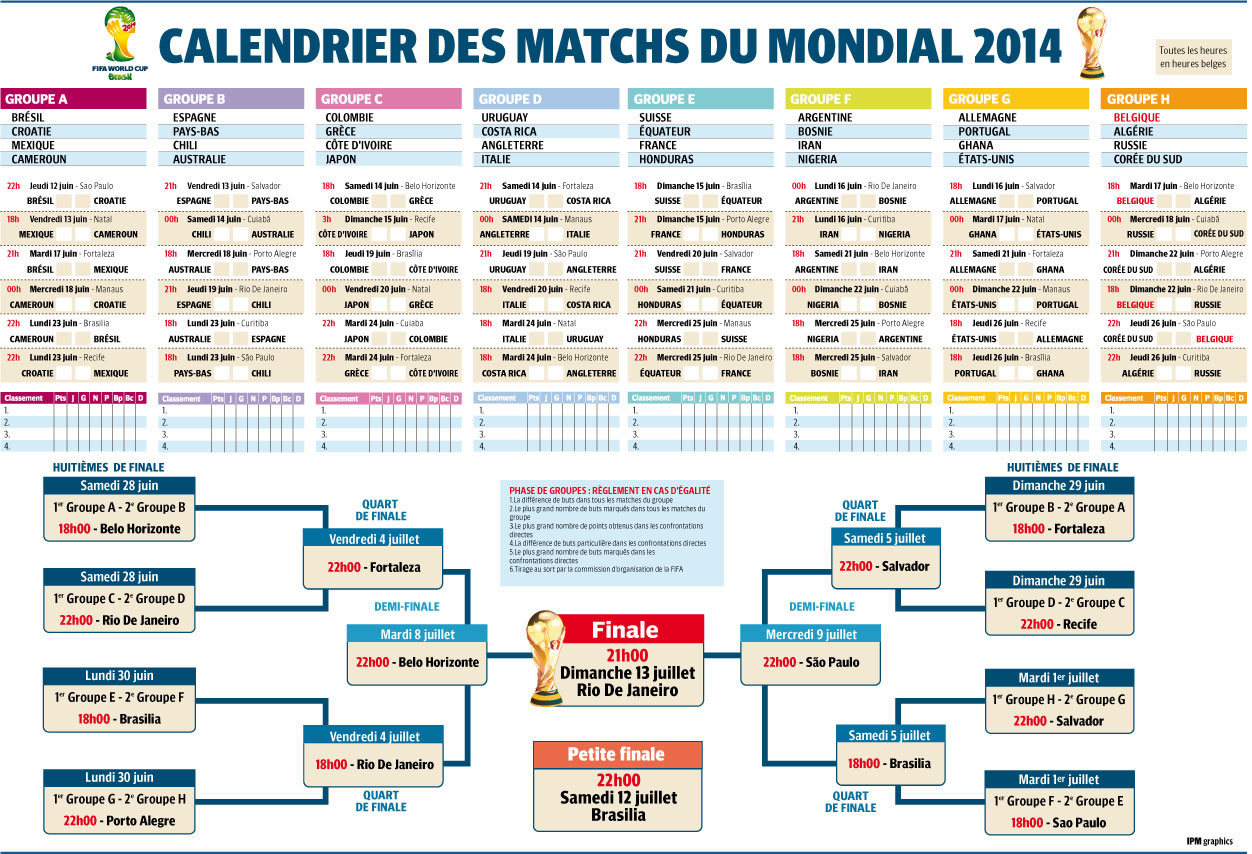Calendrier de la coupe du monde 2014 de football buzzraider - Tableau final coupe du monde 2014 ...