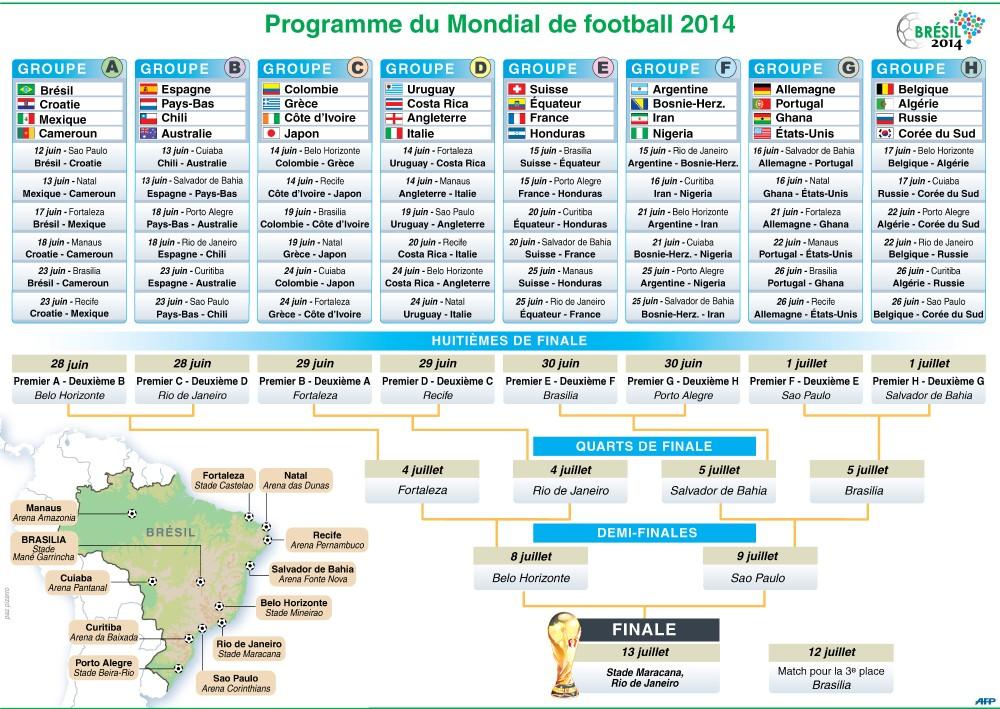 Calendrier de la coupe du monde 2014 de football buzzraider - Calendrier eliminatoire coupe du monde ...