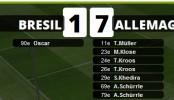 Brésil-Allemagne (1-7) : ce qui s'est vraiment passé ! (VIDEO)