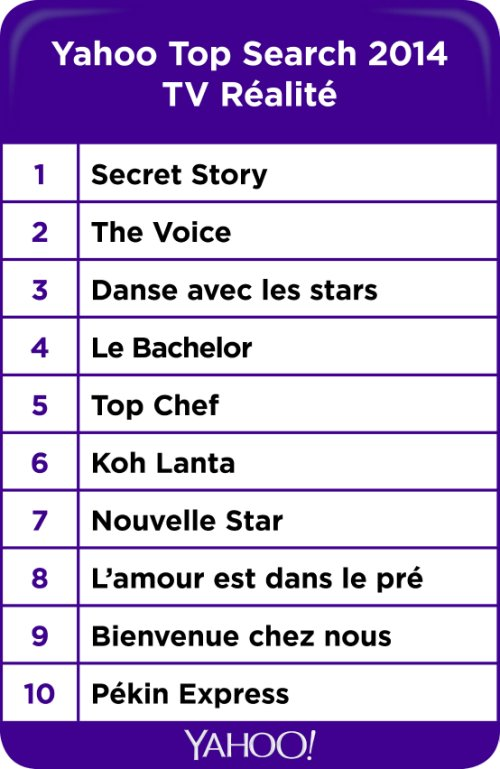 Yahoo-TV-Réalité 2014