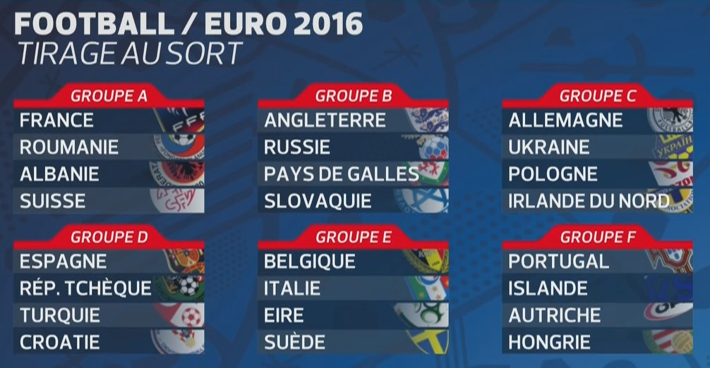Tirage sort euro 2016